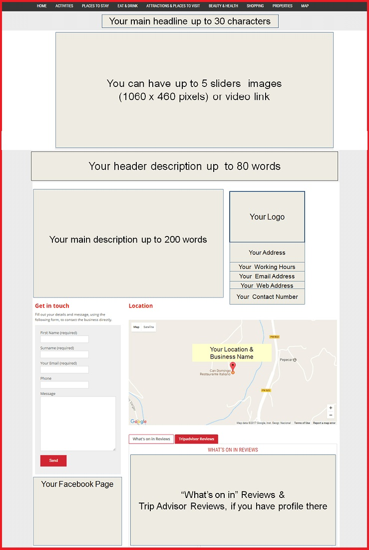 Sales Page Layout when Advertise in Watford